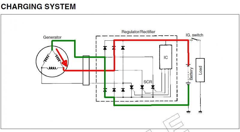 Gsxr Charging System 101 Suzuki Gsxr Forum